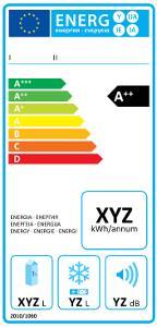 Voorbeeld energielabel. Energie besparen keuken - IZAA